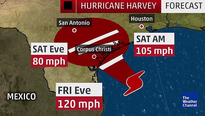 Twitter - Harvey